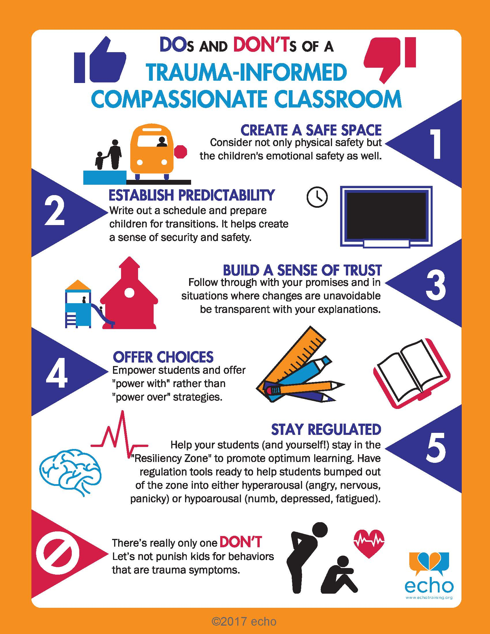 Dos and Donts of a Trauma-Informed Classroom Poster