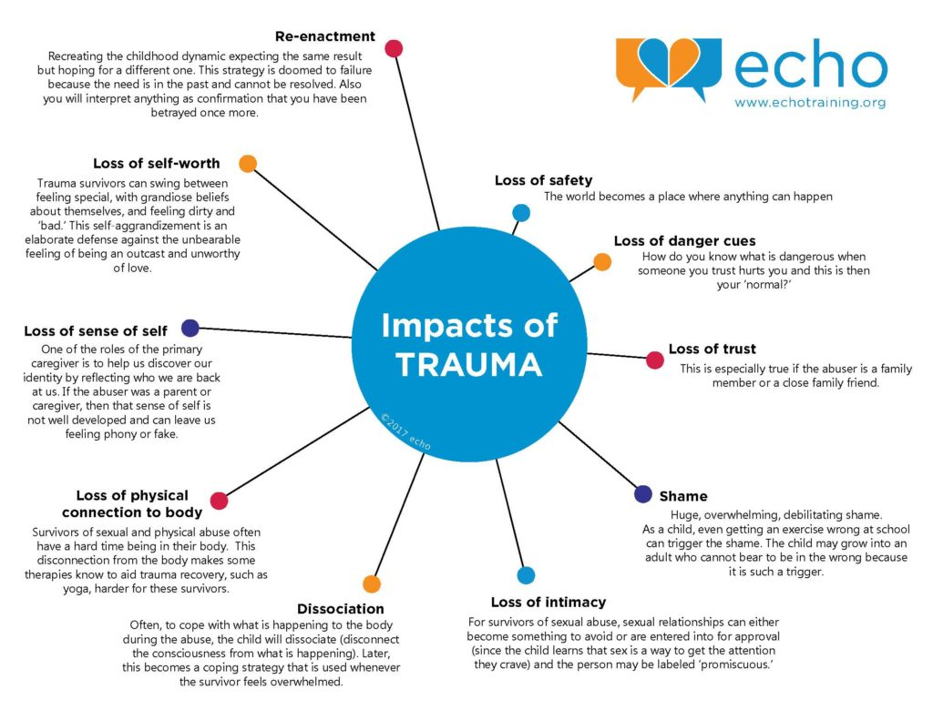 the impact of acnp on trauma care This trauma journal with high impact factor offers an open access platform to the authors in academia and industry to publish their novel research in the trauma & treatment , journal of pain & relief , brain disorders & therapy , journal of psychiatry , journal of.