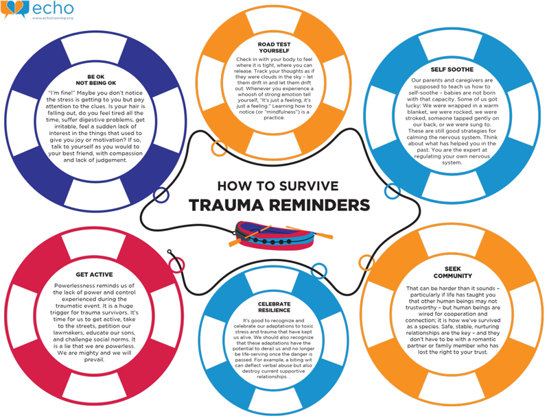 How to Survive Trauma Reminders